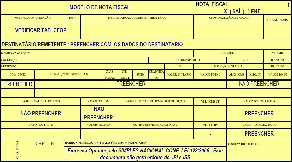 São Paulo Simples Nacional Emissão De Nota Fiscal De Venda